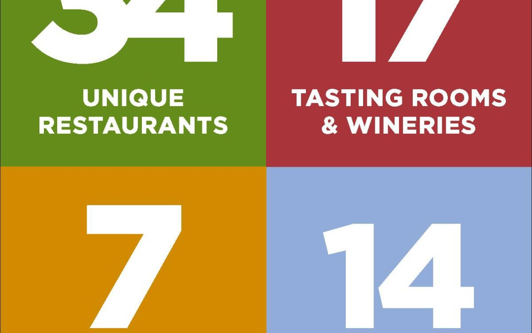 Wine and culinary tourism marketing campaign