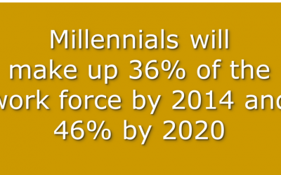 The Millennials are coming … but wait, they're here!