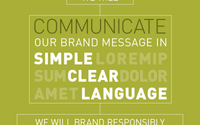 Messaging hierarchy leads audiences through your content: 7