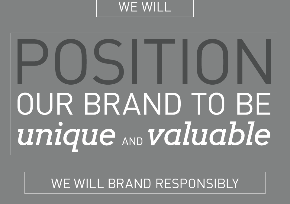 Brand positioning is messaging and identity: 5